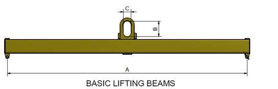 Spreader Beams vs Lifting Beams